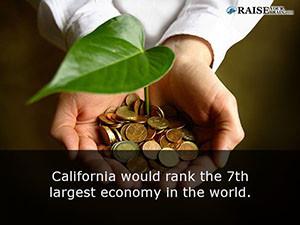 California fun facts 10a