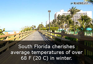 fl_facts_23