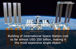 prices of international space station - photo #8