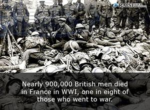23 Lesser known World War One Facts - Raise Your Brain
