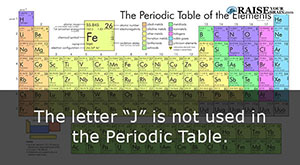 44 24 daily trivia facts raise your brain the letter j is not used in the periodic table tweet this urtaz Gallery