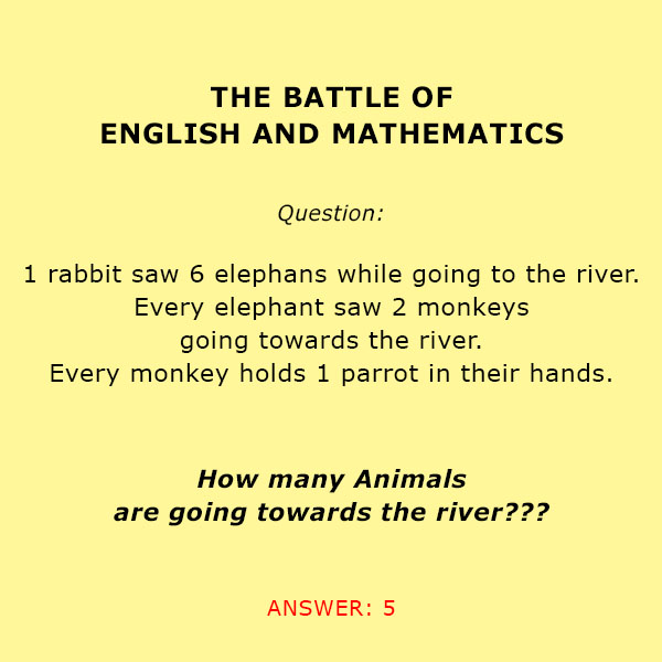 The battle of English and Mathematics - Raise Your Brain